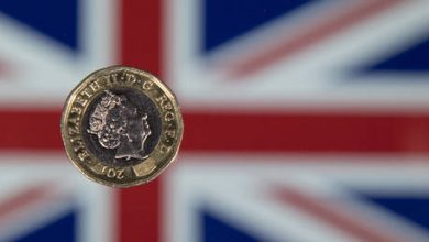 Photo of British pound extends relentless rally to multiyear highs amid hopes of economic recovery