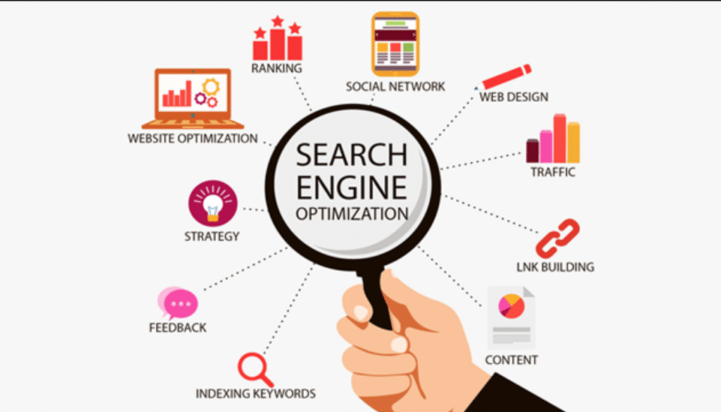5-major-benefits-of-seo-for-small-businesses