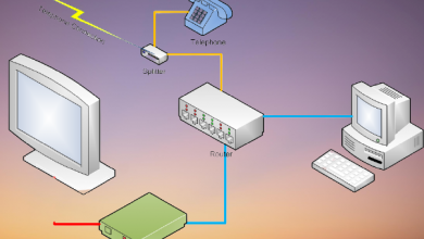 Photo of Benefits of Home Automation Satellite Internet & TV providers