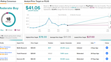 Photo of Plug Power: Ride the Transition From a Story Stock to a Major Hydrogen Player