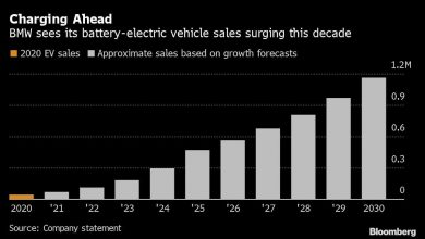 Photo of BMW Orders Up $24 Billion of Batteries as EV Demand Grows