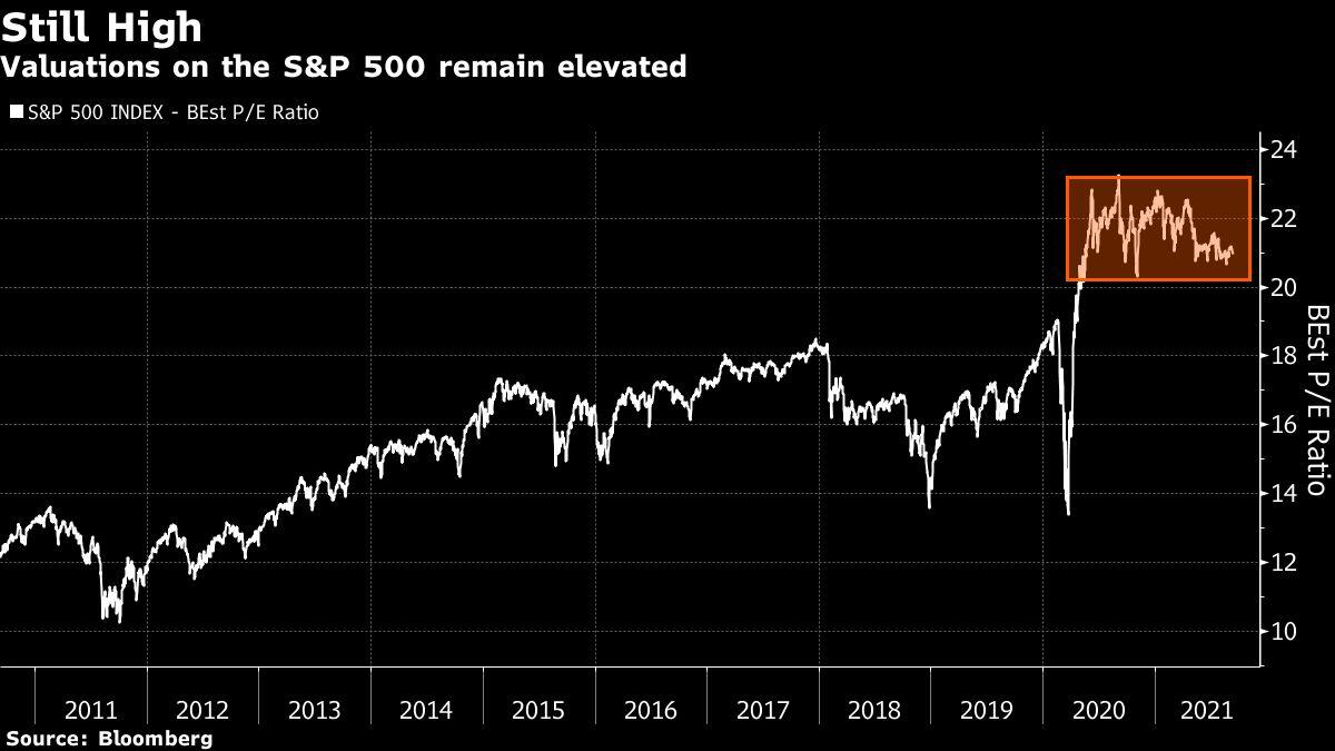 more-strategists-say-a-storm-is-brewing-in-the-us.-stock-market