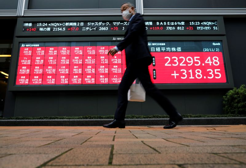 china-data-casts-pall-over-global-recovery,-uk-prices-spike