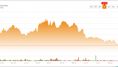 Photo of Why Wait for a Crash? These 3 'Strong Buy' Stocks Are Already Down Over 20%