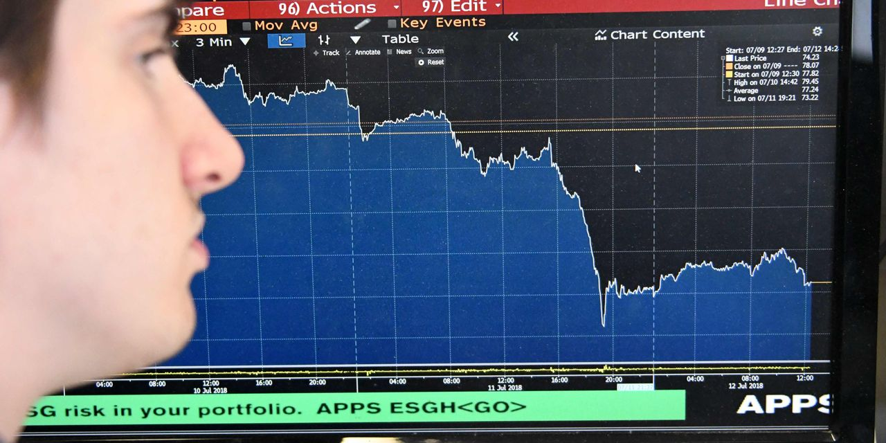 evergrande-isn't-the-only-reason-the-stock-market-is-headed-for-its-worst-day-in-2-months.-here-are-5-other-reasons