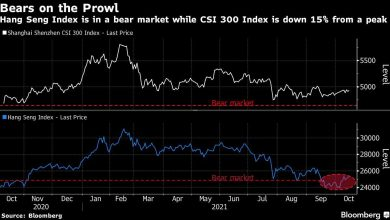 Photo of Down Is Still Up for Foreign Investors Piling Into China